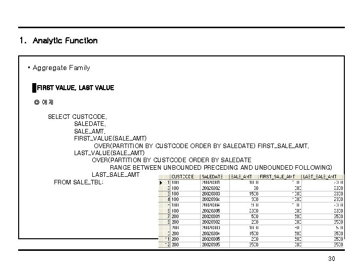 1. Analytic Function • Aggregate Family FIRST VALUE, LAST VALUE ◎ 예제 SELECT CUSTCODE,