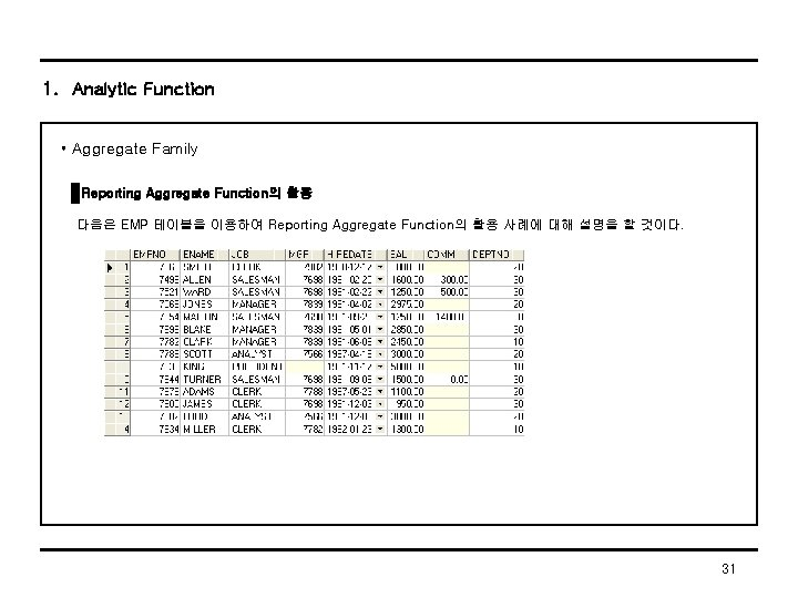 1. Analytic Function • Aggregate Family Reporting Aggregate Function의 활용 다음은 EMP 테이블을 이용하여