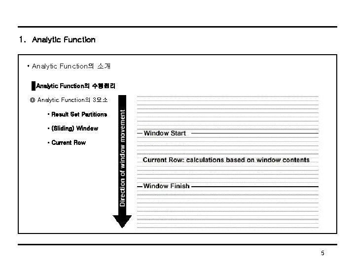 1. Analytic Function • Analytic Function의 소개 Analytic Function의 수행원리 ◎ Analytic Function의 3요소