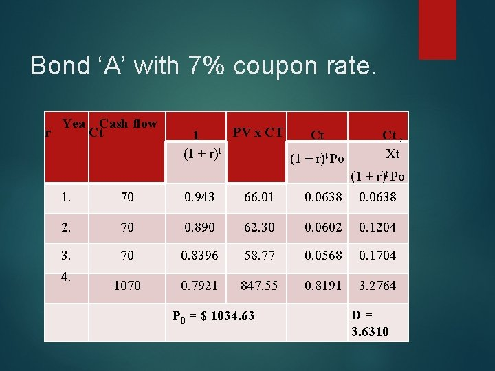 Bond 'A' with 7% coupon rate. Yea Cash flow r Ct PV x CT