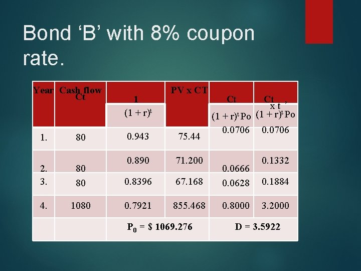 Bond 'B' with 8% coupon rate. Year Cash flow Ct 1. 80 1 (1