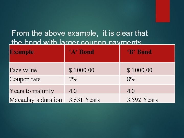 From the above example, it is clear that the bond with larger coupon payments