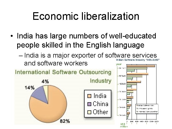 Economic liberalization • India has large numbers of well-educated people skilled in the English