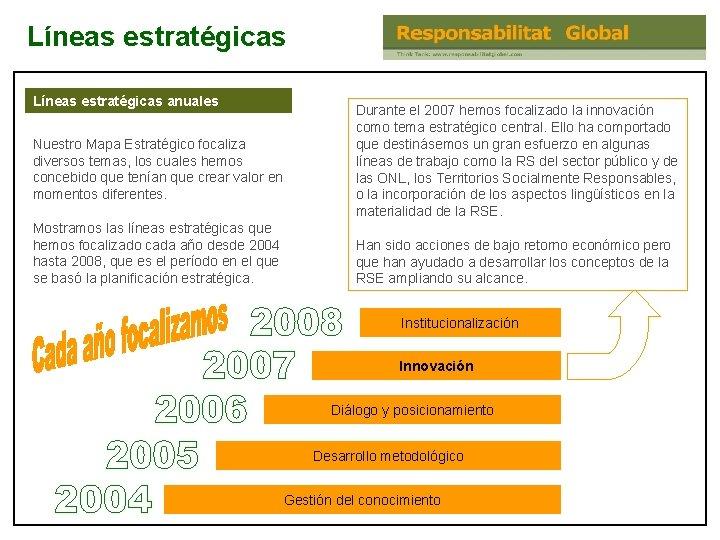 Líneas estratégicas anuales Nuestro Mapa Estratégico focaliza diversos temas, los cuales hemos concebido que