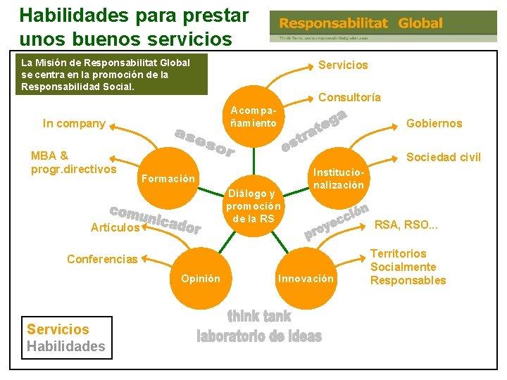 Habilidades para prestar unos buenos servicios La Misión de Responsabilitat Global se centra en
