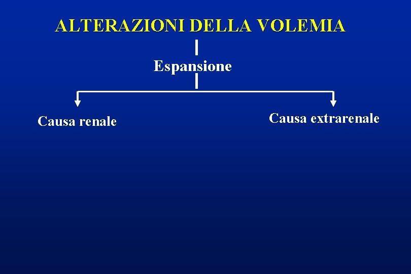 ALTERAZIONI DELLA VOLEMIA Espansione Causa renale Causa extrarenale
