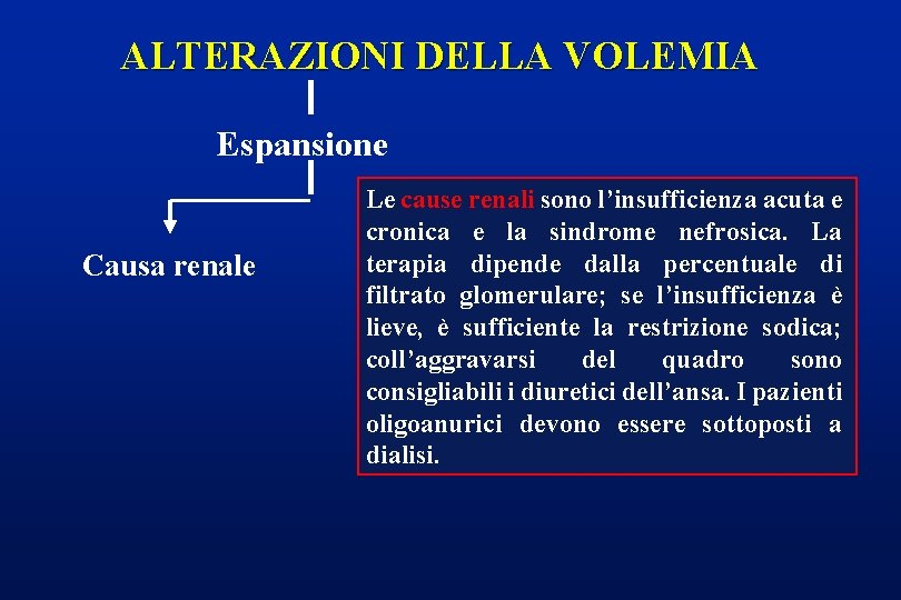 ALTERAZIONI DELLA VOLEMIA Espansione Causa renale Le cause renali sono l'insufficienza acuta e cronica