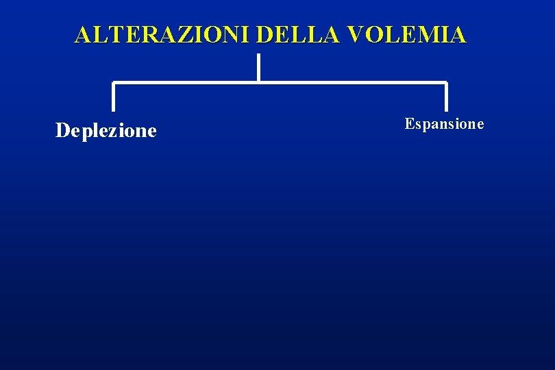 ALTERAZIONI DELLA VOLEMIA Deplezione Espansione