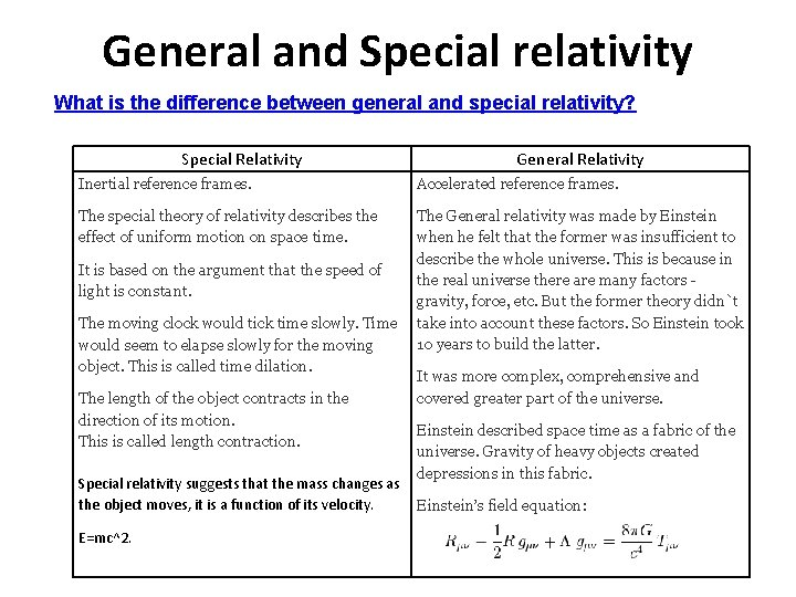 General and Special relativity What is the difference between general and special relativity? Special