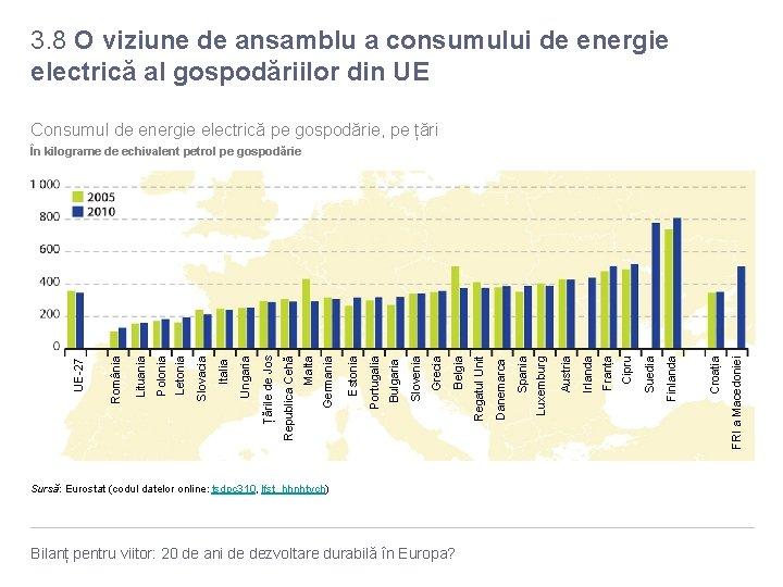Viziunea și obiectivele strategice privind Eficiența Energetică a cl…