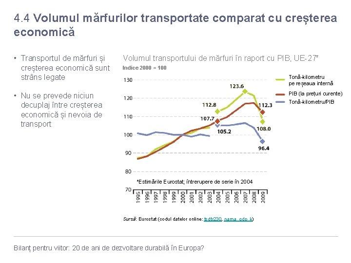 creșterea medie a investițiilor în ultimii 20 de ani tranzactionarea cfd