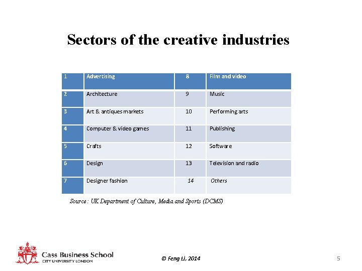 Sectors of the creative industries 1 Advertising 8 Film and video 2 Architecture 9