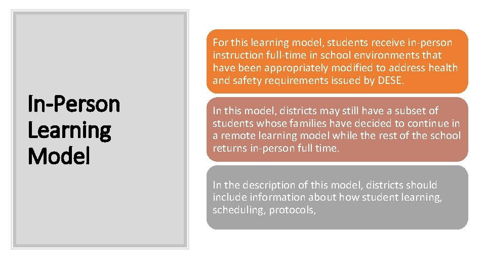 For this learning model, students receive in-person instruction full-time in school environments that have