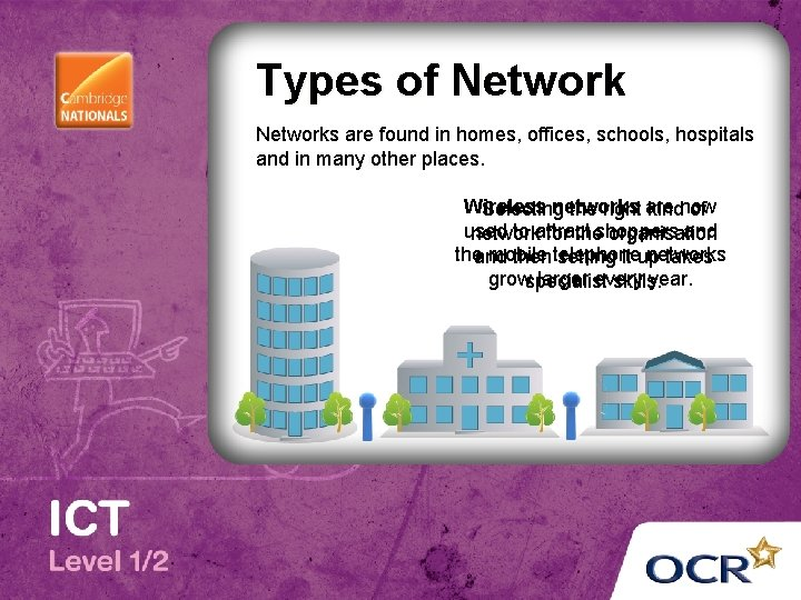Types of Networks are found in homes, offices, schools, hospitals and in many other