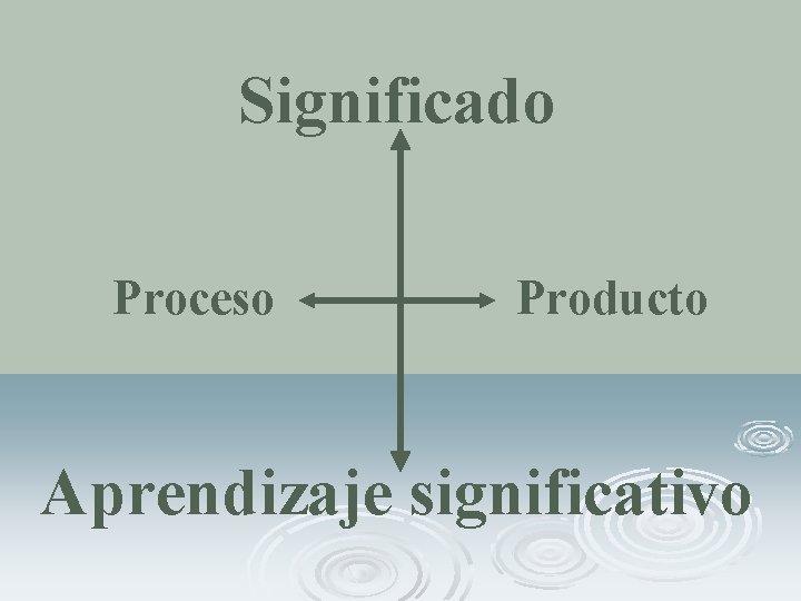 Significado Proceso Producto Aprendizaje significativo