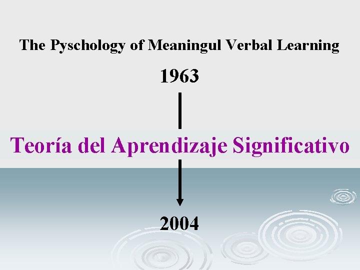 The Pyschology of Meaningul Verbal Learning 1963 Teoría del Aprendizaje Significativo 2004