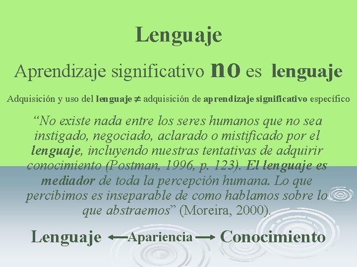 Lenguaje Aprendizaje significativo no es lenguaje Adquisición y uso del lenguaje adquisición de aprendizaje