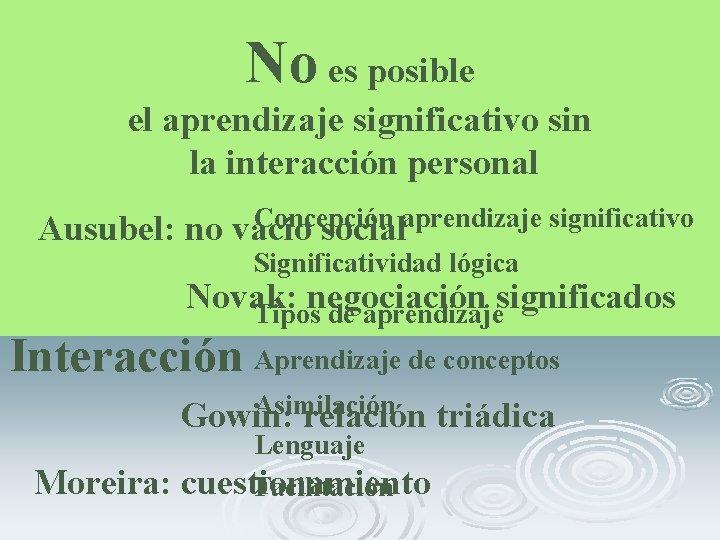 No es posible el aprendizaje significativo sin la interacción personal Concepción aprendizaje significativo Ausubel: