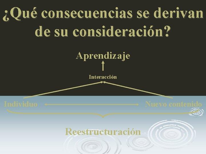 ¿Qué consecuencias se derivan de su consideración? Aprendizaje Interacción Individuo Nuevo contenido Reestructuración