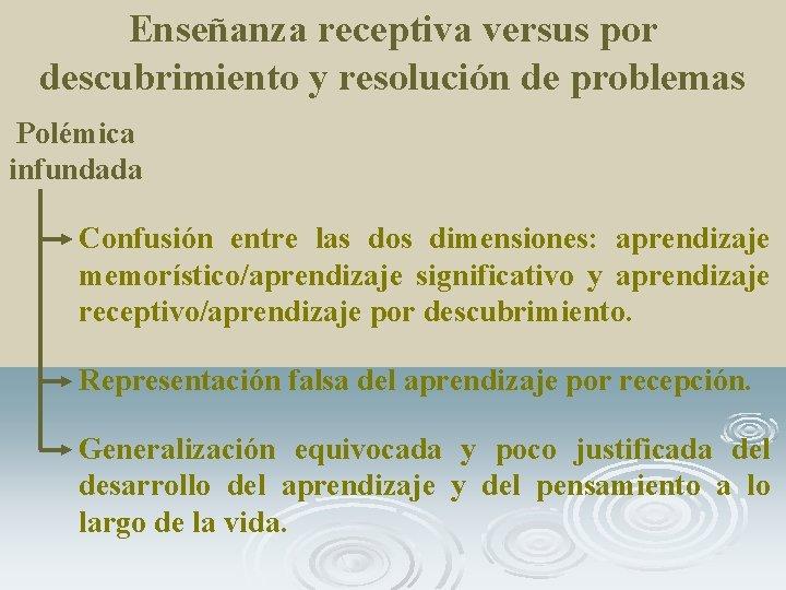 Enseñanza receptiva versus por descubrimiento y resolución de problemas Polémica infundada Confusión entre las