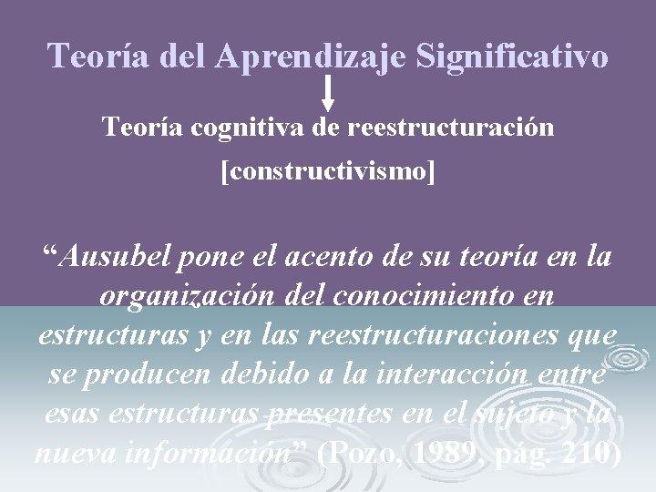 """Teoría del Aprendizaje Significativo Teoría cognitiva de reestructuración [constructivismo] """"Ausubel pone el acento de"""