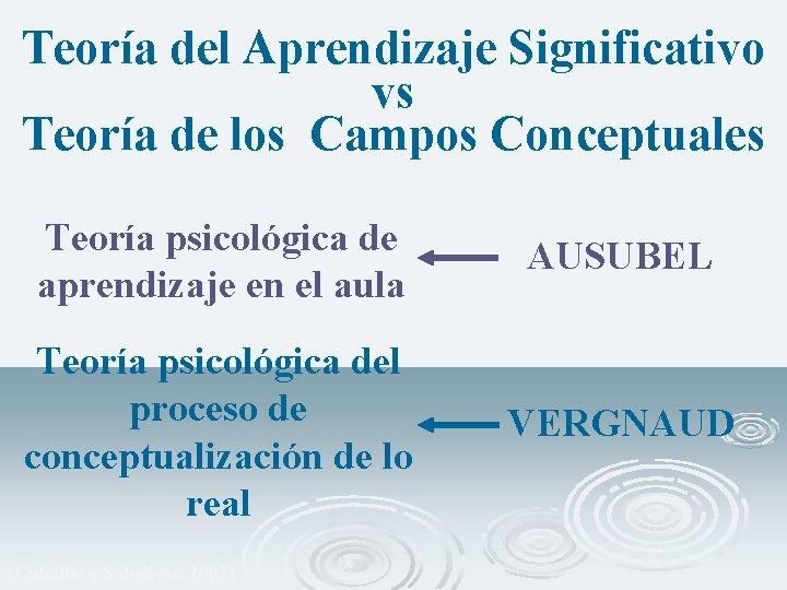 Teoría del Aprendizaje Significativo vs Teoría de los Campos Conceptuales Teoría psicológica de aprendizaje