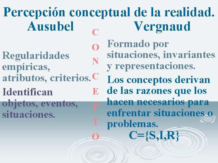 Percepción conceptual de la realidad. Ausubel Vergnaud C O Formado por situaciones, invariantes N