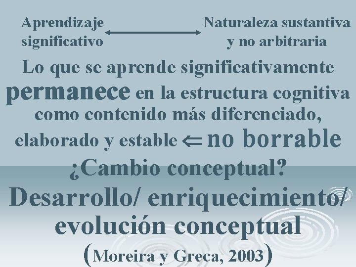 Aprendizaje significativo Naturaleza sustantiva y no arbitraria Lo que se aprende significativamente permanece en