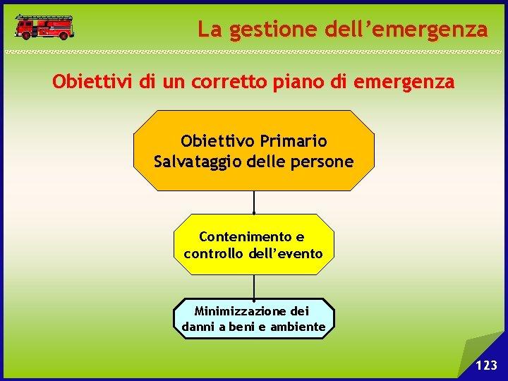 La gestione dell'emergenza Obiettivi di un corretto piano di emergenza Obiettivo Primario Salvataggio delle