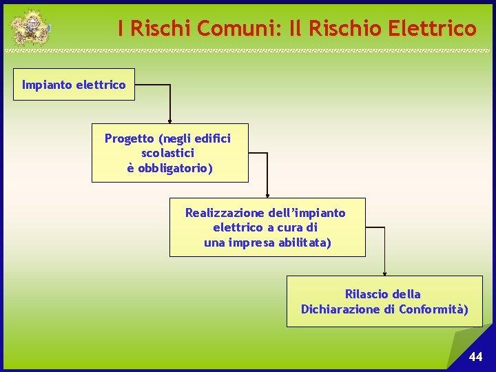 I Rischi Comuni: Il Rischio Elettrico Impianto elettrico Progetto (negli edifici scolastici è obbligatorio)