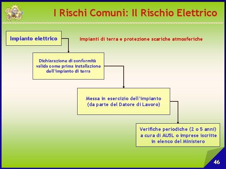 I Rischi Comuni: Il Rischio Elettrico Impianto elettrico Impianti di terra e protezione scariche