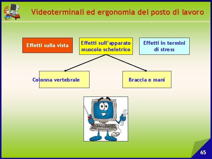 Videoterminali ed ergonomia del posto di lavoro Effetti sulla vista Colonna vertebrale Effetti sull'apparato