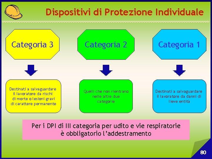 Dispositivi di Protezione Individuale Categoria 3 Categoria 2 Categoria 1 Destinati a salvaguardare il