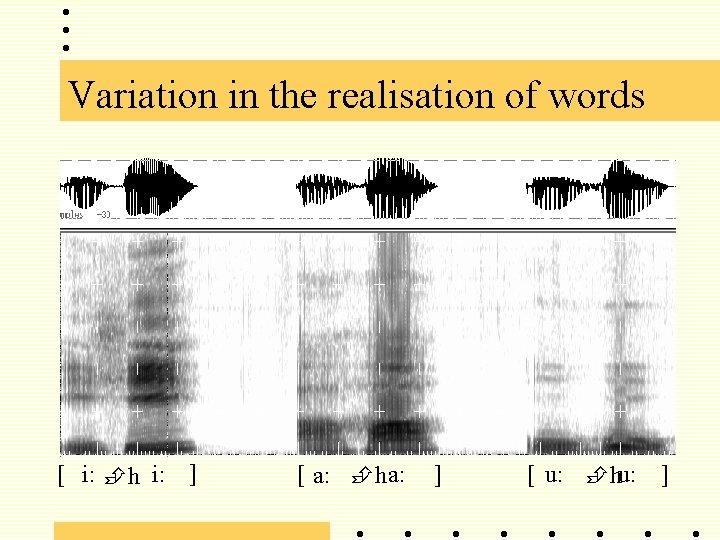 Variation in the realisation of words [ i: h i: ] [ a: h
