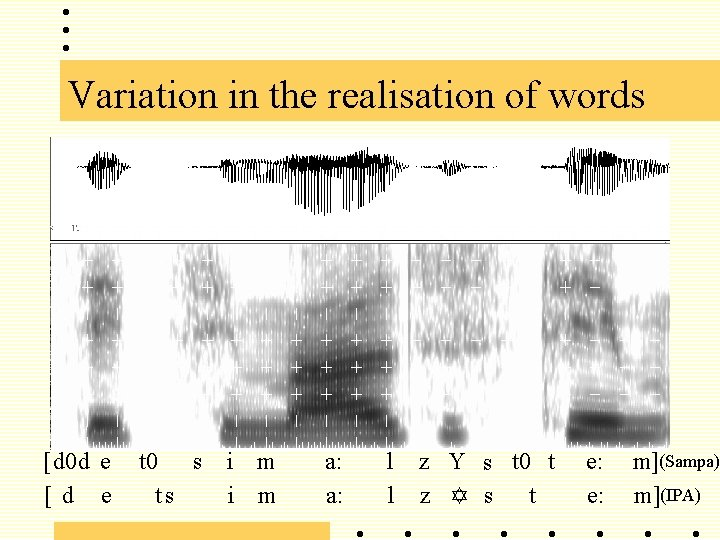 Variation in the realisation of words [ d 0 d e [ d e