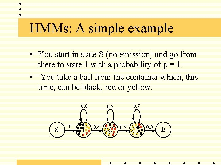 HMMs: A simple example • You start in state S (no emission) and go