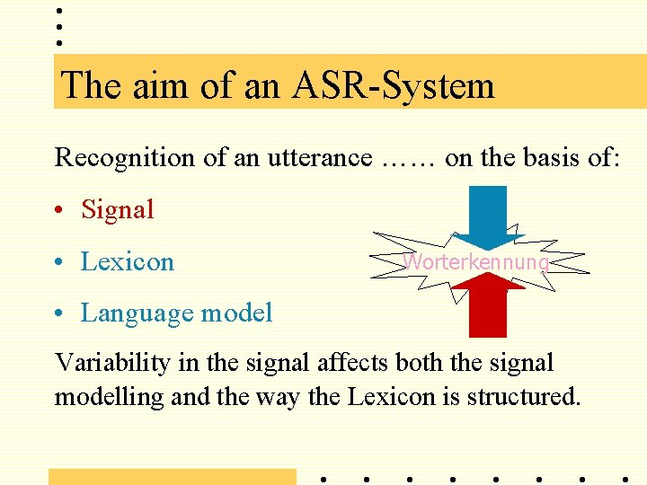 The aim of an ASR-System Recognition of an utterance …… on the basis of: