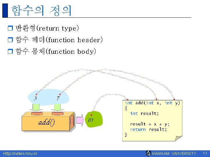 함수의 정의 r 반환형(return type) r 함수 헤더(function header) r 함수 몸체(function body) Http: