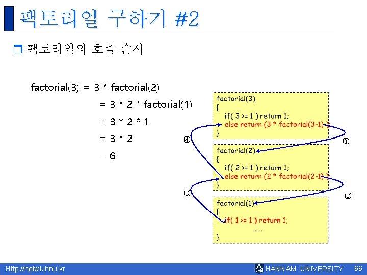 팩토리얼 구하기 #2 r 팩토리얼의 호출 순서 factorial(3) = 3 * factorial(2) = 3