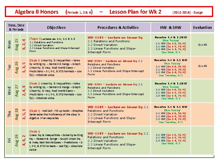 Algebra II Honors Lesson Plan for Wk 2 Receive 1. 4 & 1. 5