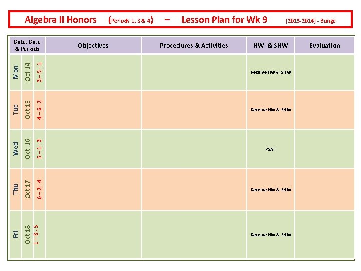 Algebra II Honors Lesson Plan for Wk 9 Oct 14 3– 5 -1 Oct