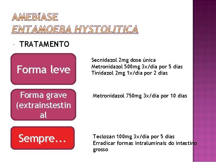 TRATAMENTO Forma leve Forma grave (extrainstestin al Sempre. . . Secnidazol 2 mg