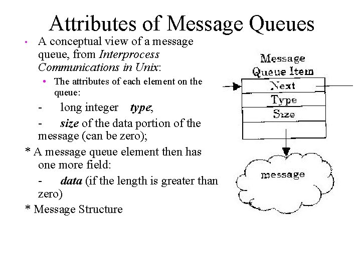 Attributes of Message Queues • A conceptual view of a message queue, from Interprocess
