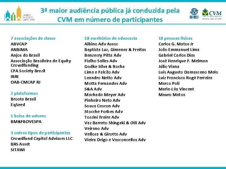 3ª maior audiência pública já conduzida pela CVM em número de participantes 7 associações