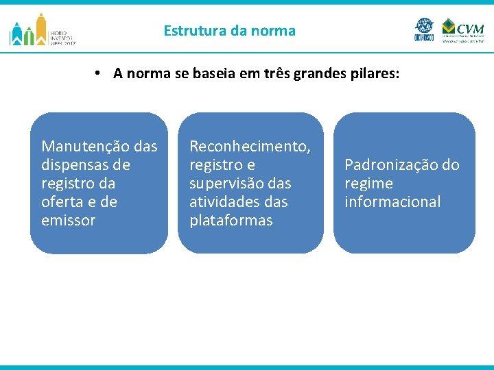 Estrutura da norma • A norma se baseia em três grandes pilares: Manutenção das