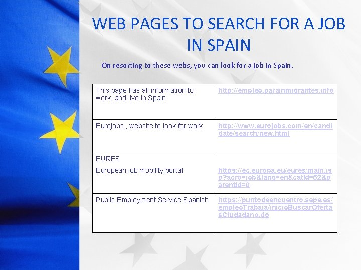 WEB PAGES TO SEARCH FOR A JOB IN SPAIN On resorting to these webs,