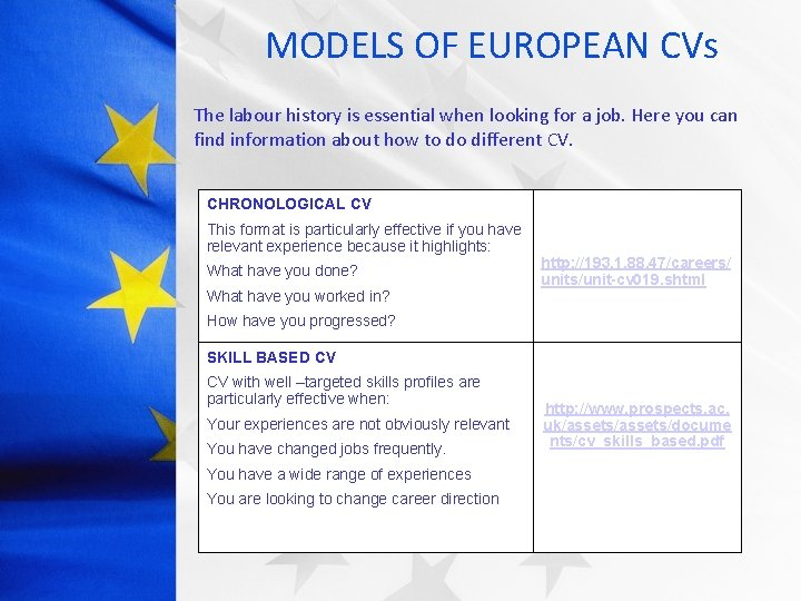 MODELS OF EUROPEAN CVs The labour history is essential when looking for a job.