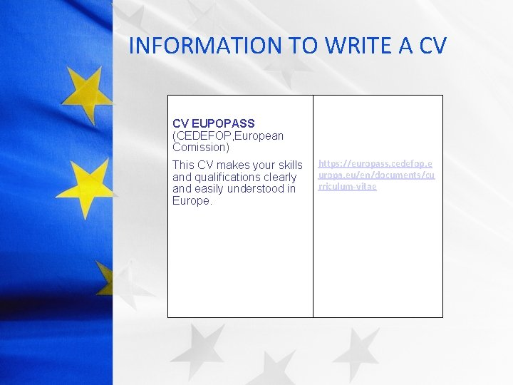 INFORMATION TO WRITE A CV CV EUPOPASS (CEDEFOP, European Comission) This CV makes your