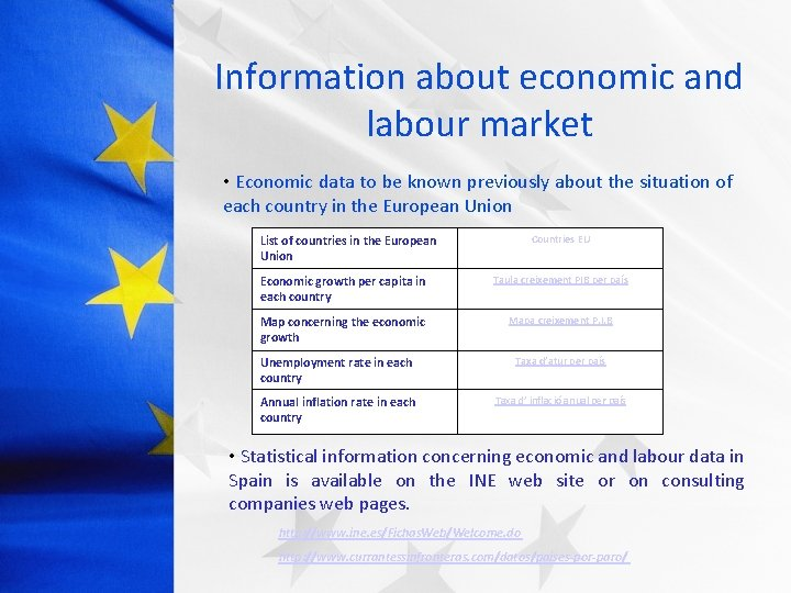 Information about economic and labour market • Economic data to be known previously about