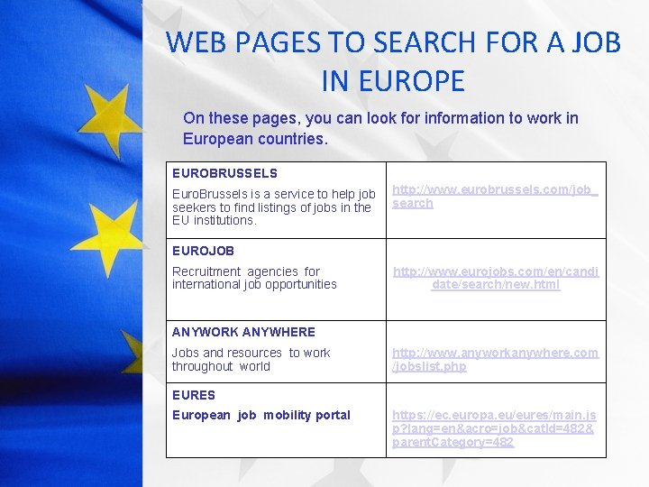 WEB PAGES TO SEARCH FOR A JOB IN EUROPE On these pages, you can